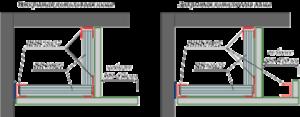 Полотно ПВХ в разрезе: фото
