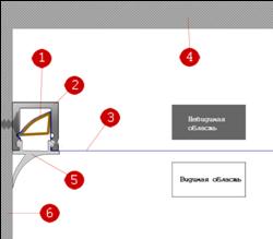 Схема штапиковой системы крепления