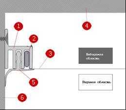 Схема клиновой системы крепления